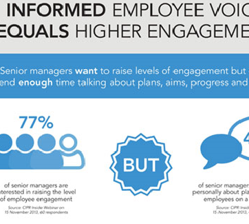 INFOGRAPHIC: Informed Employee Voice Equals Higher Engagement